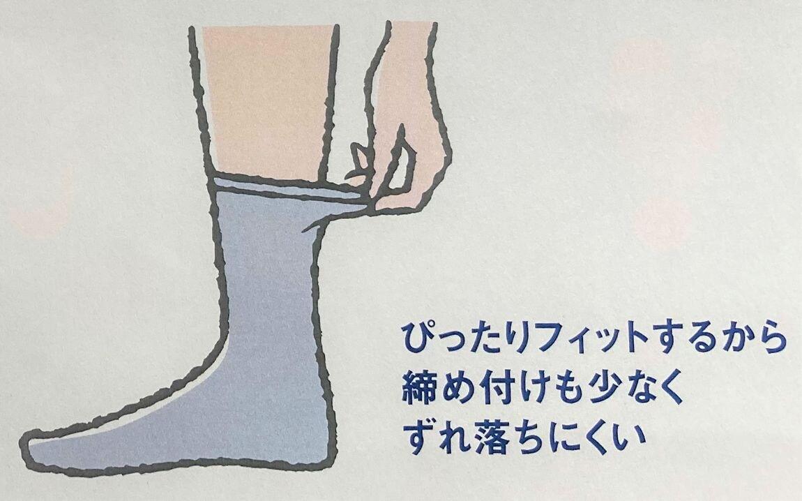 【イオンモールKYOTO】ぴったりフィット