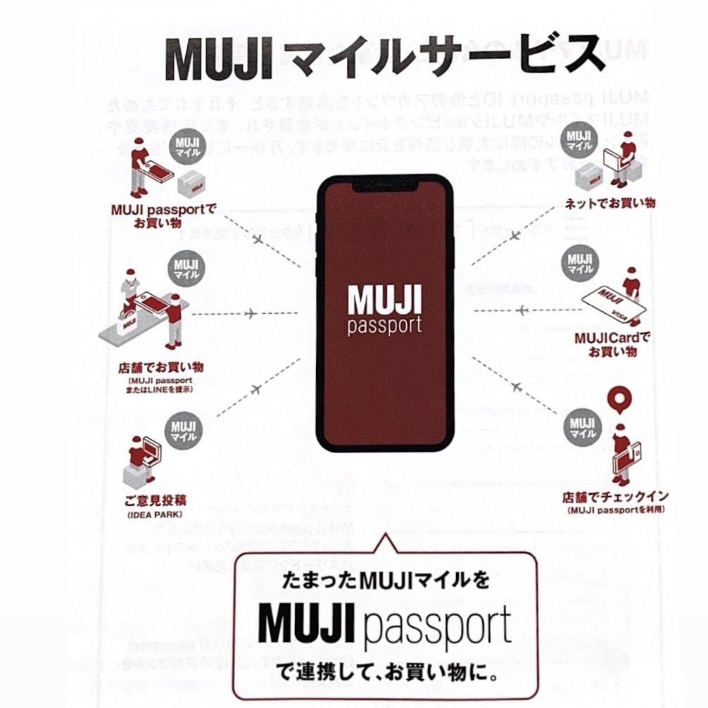 マイル 使い方 muji